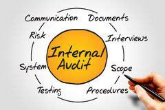 Literature review on internal control cash management center